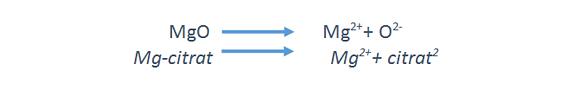 magnesium kemiska formler
