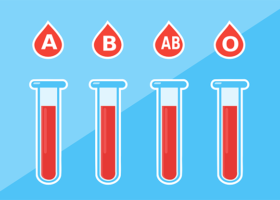 blodgrupp